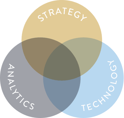 Venn diagram with analytics emphasis